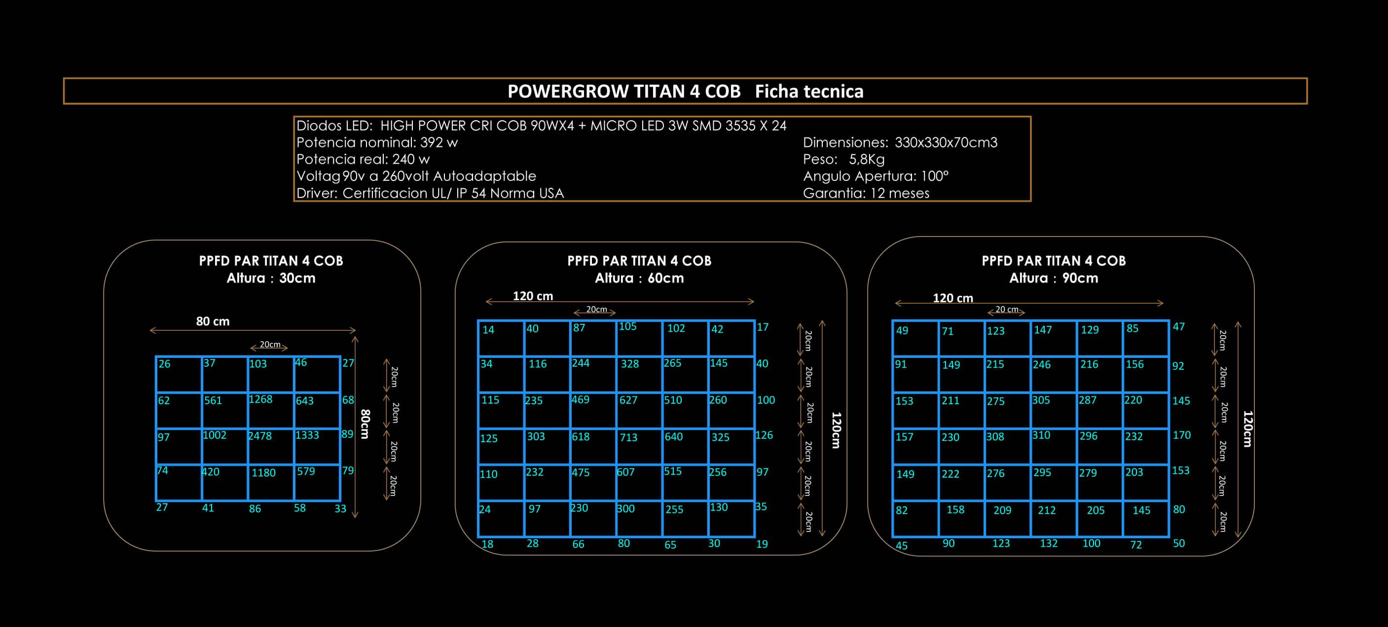 Titan 4 cob el mejor led cob cultivo interior para 80x80 a - Pantalla led cultivo interior ...